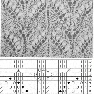 Nr.4. Silvijas šalles raksts un tehniskais zīmējums