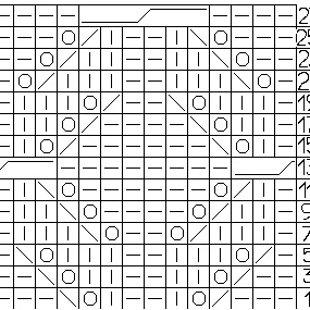 Tehniskais zīmējums rakstam Nr.10